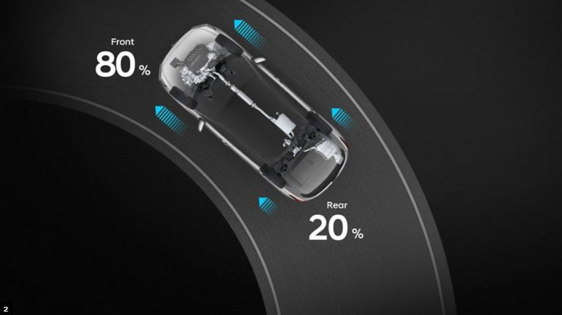 New Hyundai Santa Fe Auto Windlin HTRAC Allradantrieb Comfort Modus