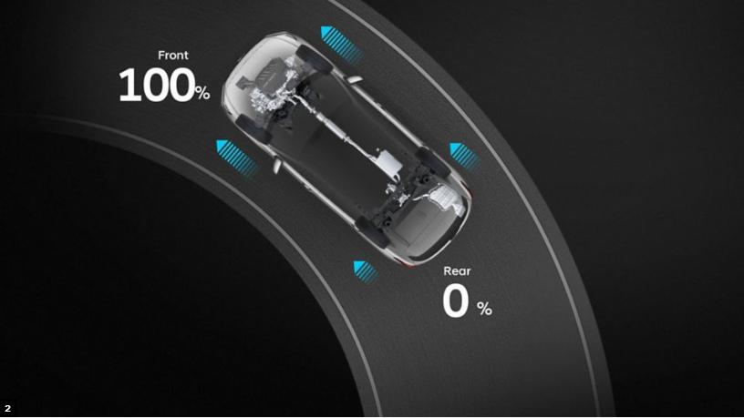 New Hyundai Santa Fe Auto Windlin HTRAC Allradantrieb Eco Modus