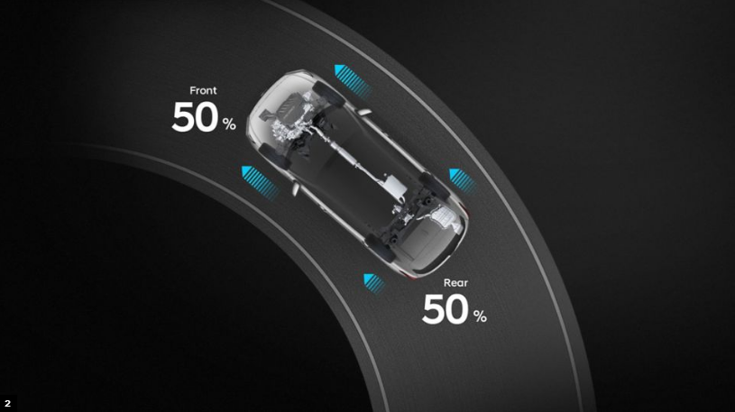 New Hyundai Santa Fe Auto Windlin HTRAC Allradantrieb Sport Modus